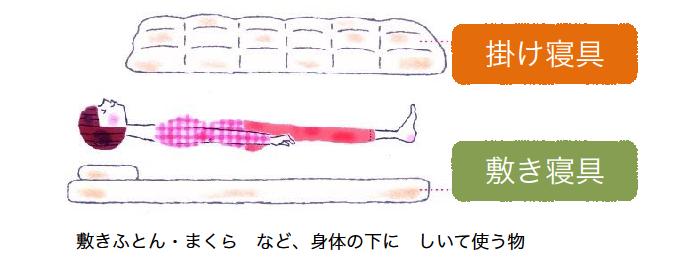 敷き寝具と掛け寝具